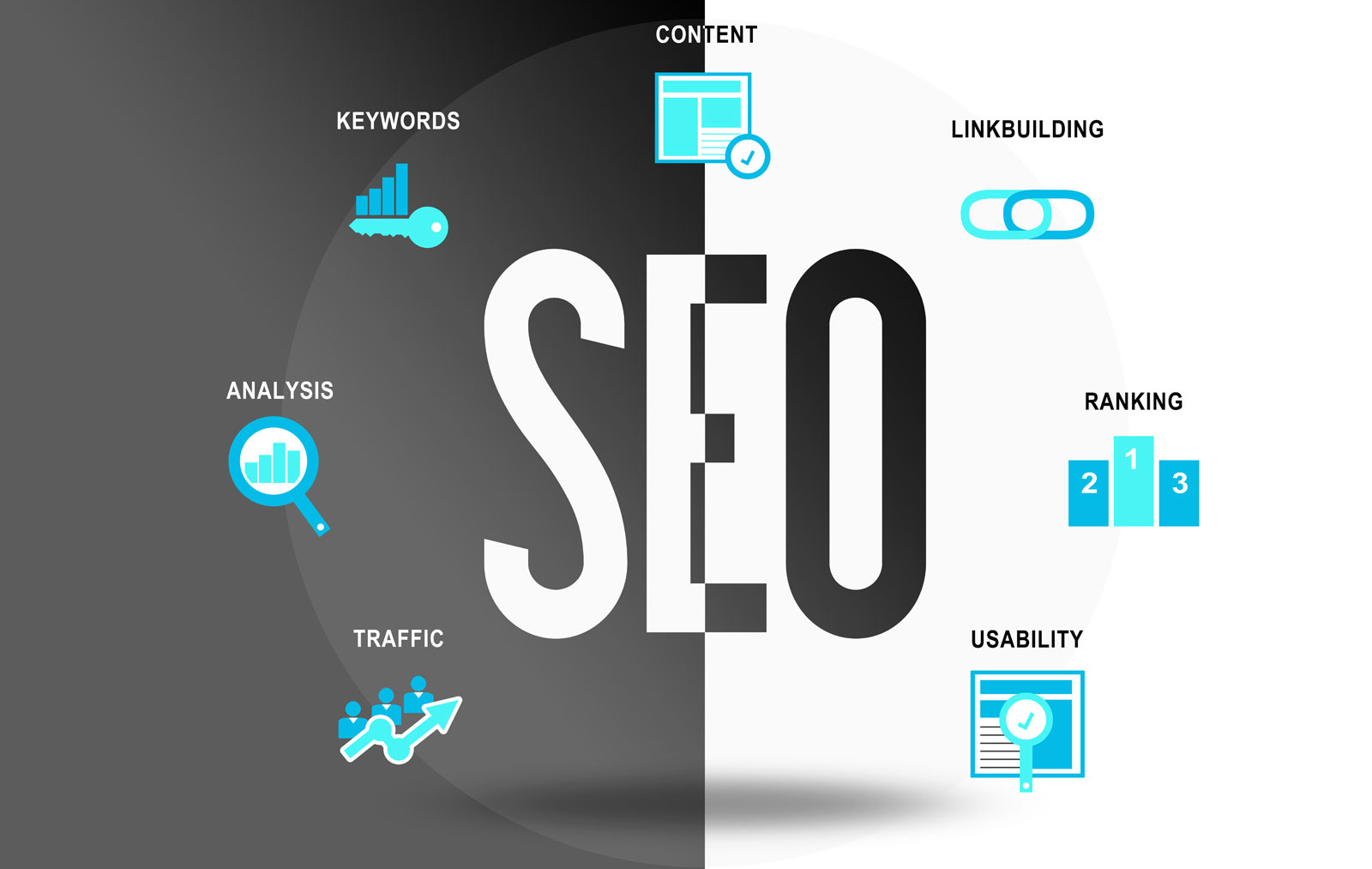 SEO - Content, Linkbuilding, Ranking, Usability, Traffic, Analysis, Keywords
